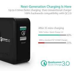 RAVPower QC3.0 30W Dual Port Wall Charger UK - Black preview